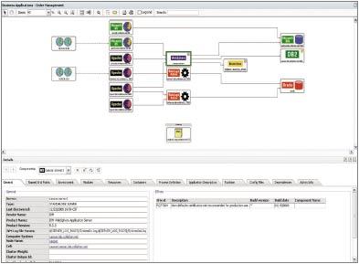 Новая платформа IBM Tivoli Change and Configuration Management Database дает системным администраторам интегрированный доступ кинформации оресурсах информационно-технической системы