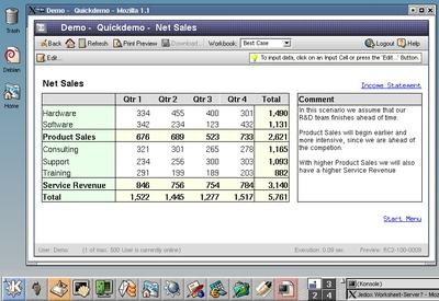 Jedox превращает нехитрые популярные электронные таблицы в интерфейс, который позволяет управлять общекорпоративными потоками данных в рамках многомерной базы данных