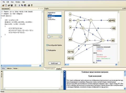 Рис. 3. Автоматическая конвейеризация программного цикла