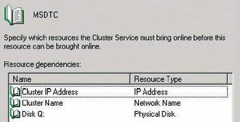 Экран 4 . Зависимости ресурса кластера MS DTC
