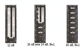 Рисунок 6. Вертикальная модульная архитектура позволяет наращивать нагрузку добавлением модулей ИБП.
