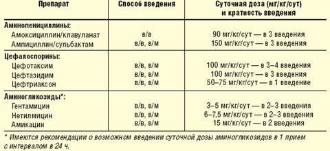 Сколько колоть цефотаксим взрослому при простатите при лечении хронического простатита н