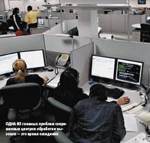 Одна из главных проблем современных центров обработки вызовов— это время ожидания