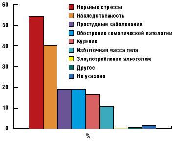 Комбинированные глюкокортикостероиды в псориаза кленбутерол украина купить