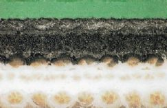 Офсетное полотно в поперечном разрезе (источник: I.M.C GmbH)