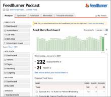 Компания FeedBurner, основанная в2003году, помогает Internet-издателям ирекламодателям справиться с«усложняющейся по спирали» ситуацией вобласти сетевого распространения информации, где перемешаны RSS-потоки, приложения-виджеты имобильные устройства