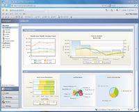 Необходимость интеграции различных приложений, автоматизирующих процессы взаимодейстия с клиентами, заставляет банки искать подходящую CRM-платформу; один из вариантов — Microsoft Dynamics CRM