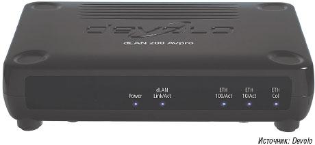 Рисунок 1. Решение Dlan 200 AVpro компании Devolo позволяет организовать сеть по линиям питания и коаксиальному кабелю (антенному кабелю).