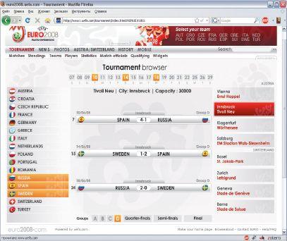 На Flash удобно реализовывать калькуляторы стоимости продукции, скажем, для расчета стоимости заказа ПВХ-окон. Часто Flash используется при заказе печати собственного рисунка на футболках. Более глобальное и сложное применение Flash — визуализация данных. Для этого существуют встроенные библиотеки анализа XML и связывания данных. Примером тому может служить отображение информации о ходе матчей прошедшего Чемпионата Европы по футболу