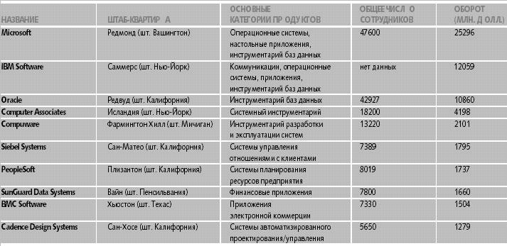 Таблица размеров детской