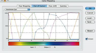 Рис. 5. Окно отображения цветовой палитры на рабочие цветовые каналы Aurelon ICISS
