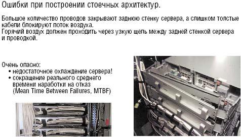Рисунок 4. Даже при наличии подходящего аппаратного обеспечения техник может допускать ошибки в процессе инсталляции.