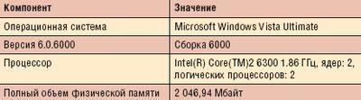 Параметры компьютера