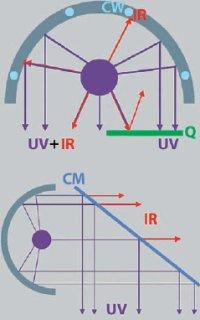 Дихроичная лампа (