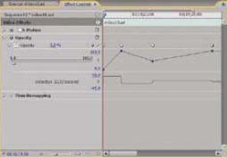 Рис. 5. Создание динамического эффекта на панели Effect Controls