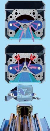 TwinRay-UV-излучатель Adphos-Eltosch имеет уникальную конструкцию: оснащён двумя отдельными УФ-лампами. Благодаря профилю в форме звезды, шторка может поворачиваться и направлять излучение на запечатываемый материал (вверху) либо отводить от него (в центре). Такая конструкция упрощает замену ламп — откидываются только боковые стенки, а шторка не препятствует доступу к лампам (внизу)