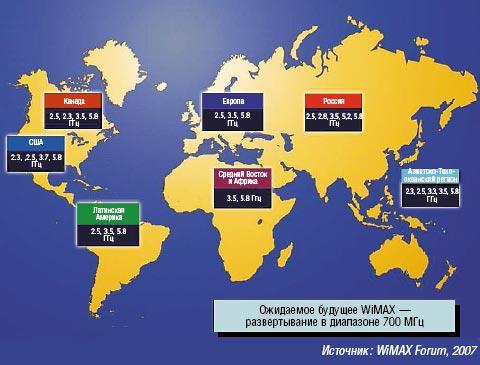 Рисунок 4. Доступный спектр для WiMAX по регионам мира.