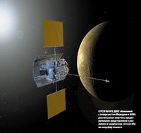 Врезультате двух сближений споверхностью Меркурия вNASA рассчитывают получить предварительное представление оразличиях вхимическом составе обеих полусфер планеты