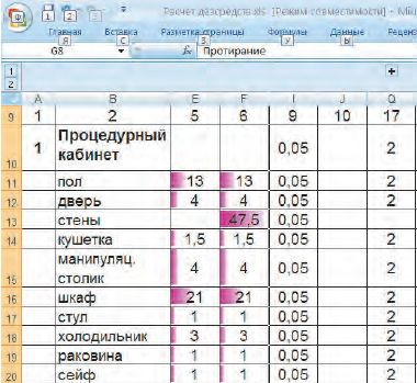 В Excel 2007 большинство стандартных условий форматирования вынесено в самостоятельные пункты меню, причем варианты заливки предлагаются самые разные — от всевозможных градиентов до обозначения ячеек специальными значками