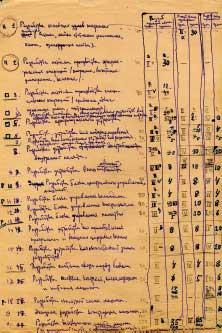 Рис. 3. План работ над эскизным проектом БЭСМ, составленный С. А. Лебедевым в1950году