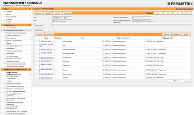 В течение почти года в Perimetrix занимались разработкой новой программной системы защиты от утечек конфиденциальных данных