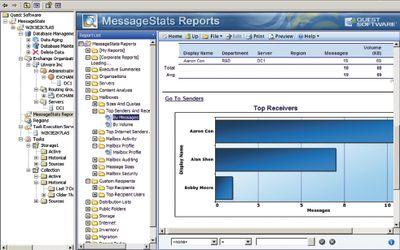 Интерфейс MessageStats в MMC