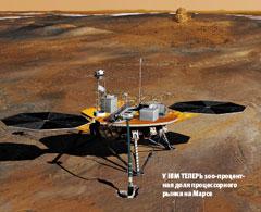 УIBM теперь 100‑процентная доля процессорного рынка на Марсе