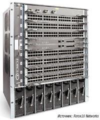 Рисунок 1. Коммутаторы 10GbE могут пригодиться и за пределами мощных  вычислительных центров.