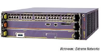 Рисунок 1. Компактный коммутатор Ethernet операторского класса Black Diamond 12802R производства компании Extreme позволяет операторам осуществлять развертывание Ethernet с умеренной плотностью портов.