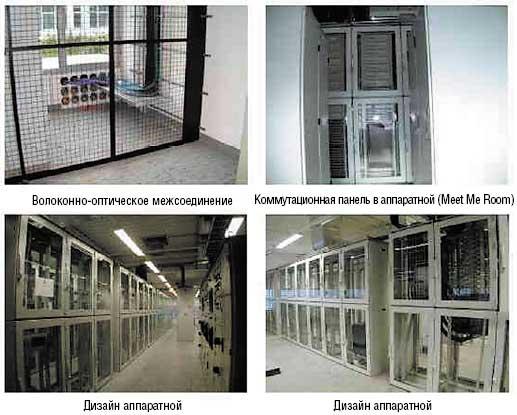 Рисунок 3. Компоненты резервного вычислительного центра.