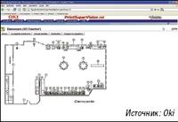 Рисунок 2. Пример контроля статуса выбранных принтеров с помощью стандартного браузера Web.