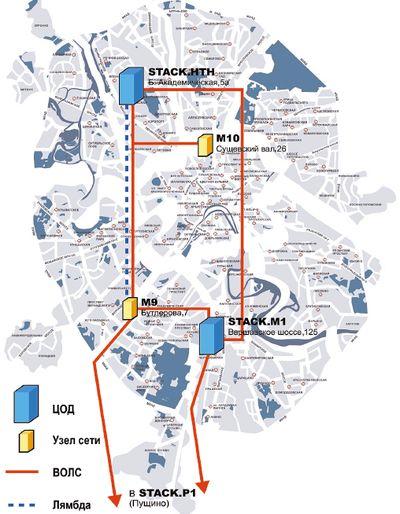 Рисунок 2. В состав сети Stack Data Network (SDN) входят три территориально-распределенных ЦОД, два из них находятся в разных концах Москвы, а третий — на расстоянии 100 км от МКАД. ЦОД объединены между собой собственной резервированной волоконно-оптической кабельной системой, поверх которой построены резервированные сети связи на основе современных технологий DWDM, L2 MPLS и L3 MPLS.
