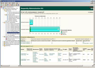 Отчеты в восьмой версии Administration Kit будут более красивыми и наглядными