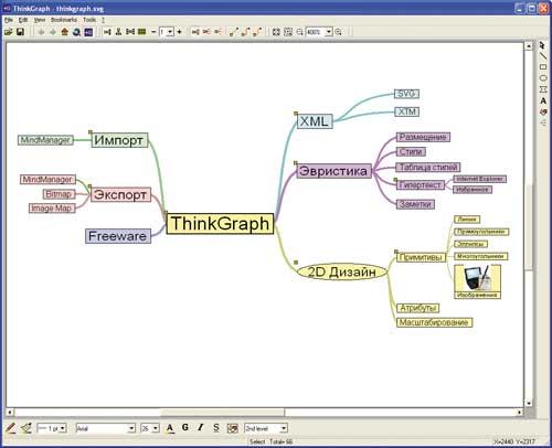 Работа в программе ThinkGraph